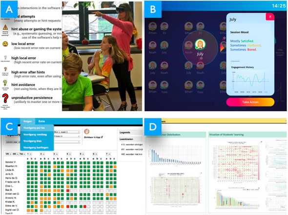 Examples of classroom monitoring dashboards